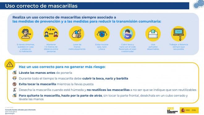 COVID19_uso_correcto_mascarillas